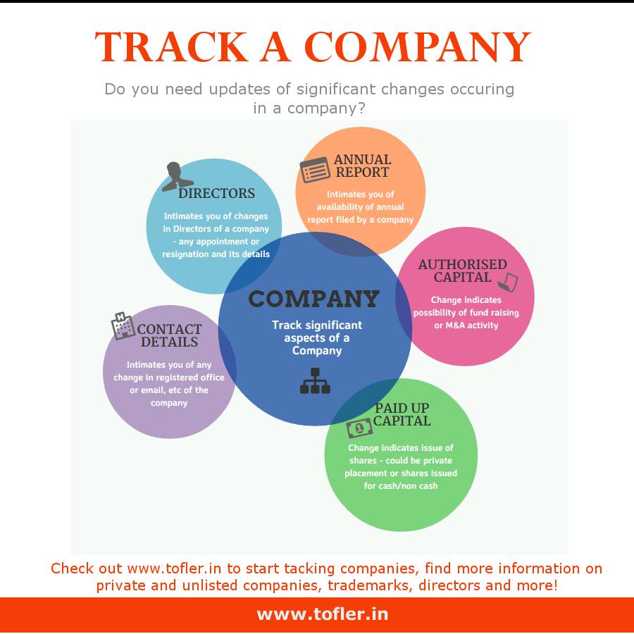 Track A Company