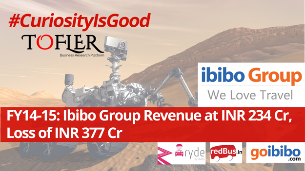 Ibibo Group revenue at INR 234 crore in FY 15 reports Tofler