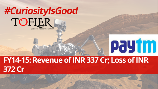PayTM revenue INR 337 Cr Loss INR 372 Cr by Tofler