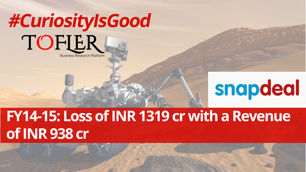 Snapdeal reported a loss of INR 1319 crores in FY 14-15 by Tofler