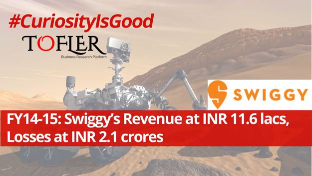 Swiggy revenue at INR 12 lacs at INR 2 crore loss in FY 15 reports Tofler