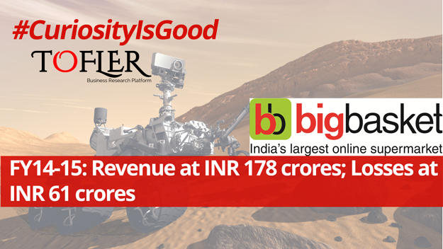 BigBasket revenue stands at INR 170 crores in FY 15 reports Tofler
