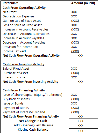 Cash flow statement sample 1 by Team Tofler